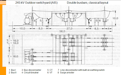 Power System Configurations Electricaltm S Blog