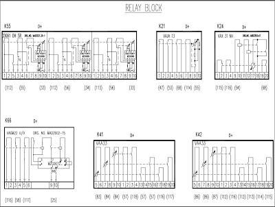 switchgear design