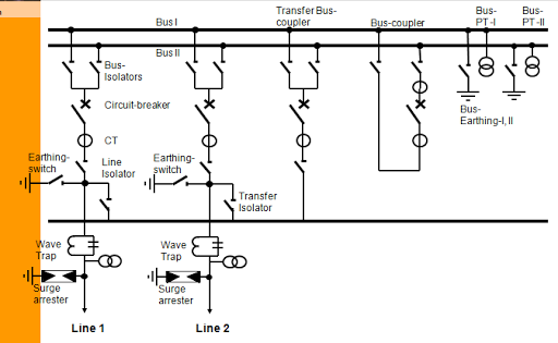 Watch in addition Transformer Power Phase together with 35888128260363848 additionally Power Substation Diagram furthermore Operation Maintenance 220 132kv. on single line diagram of 11kv substation